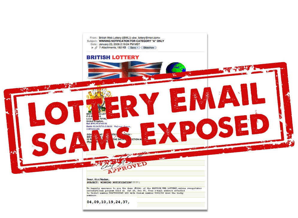 Exposed: Lottery Emails