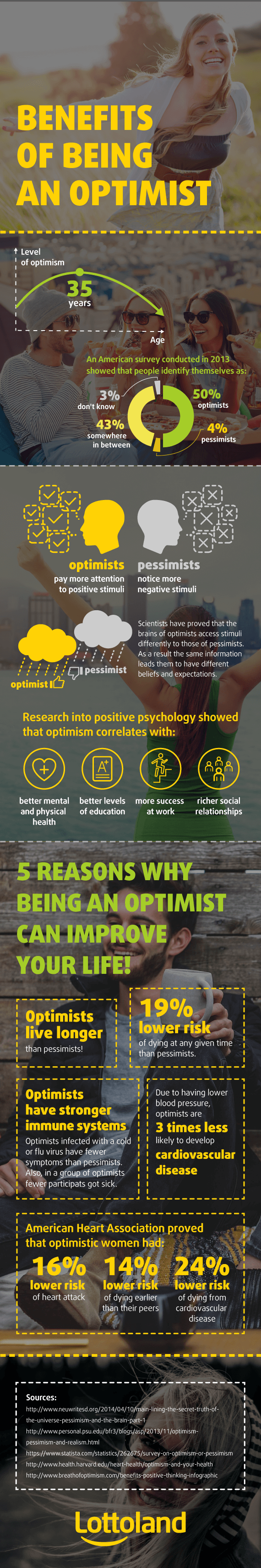 How to Become an Optimist in 5 Steps