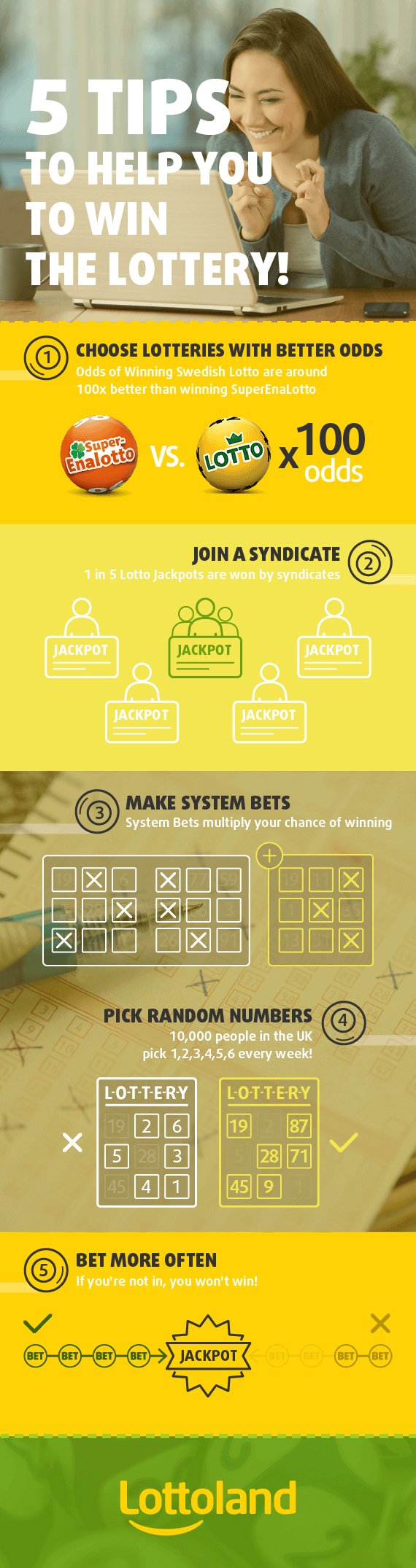 How To Win The Jackpot - Lottoland com au