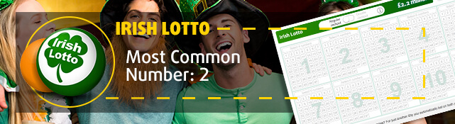 The Luckiest Lottery Numbers Ever! - Lottoland ie
