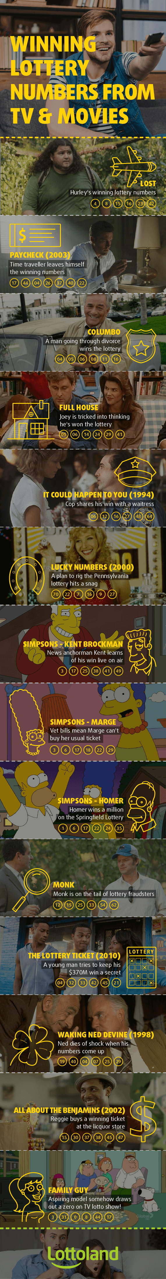 Infographic Winning Lottery Numbers from TV and Movies