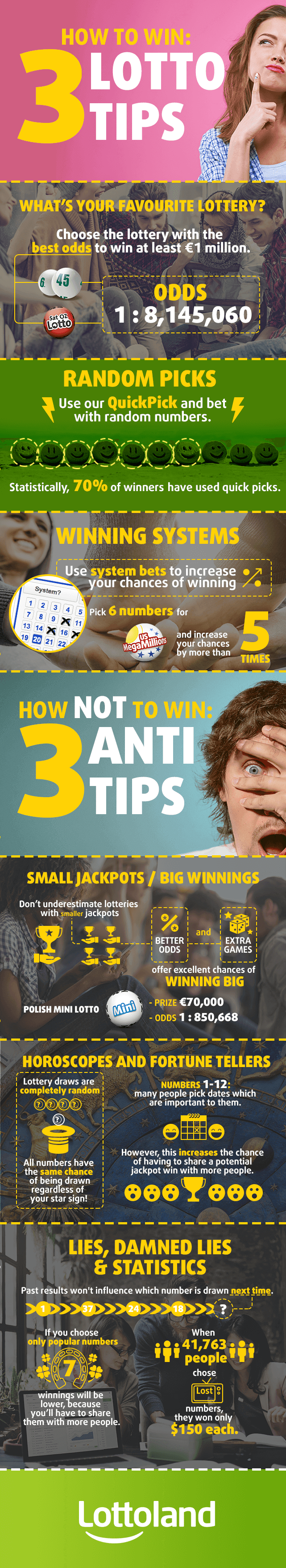 Lottery Winning Tips: 3 Tips and 3 to Avoid