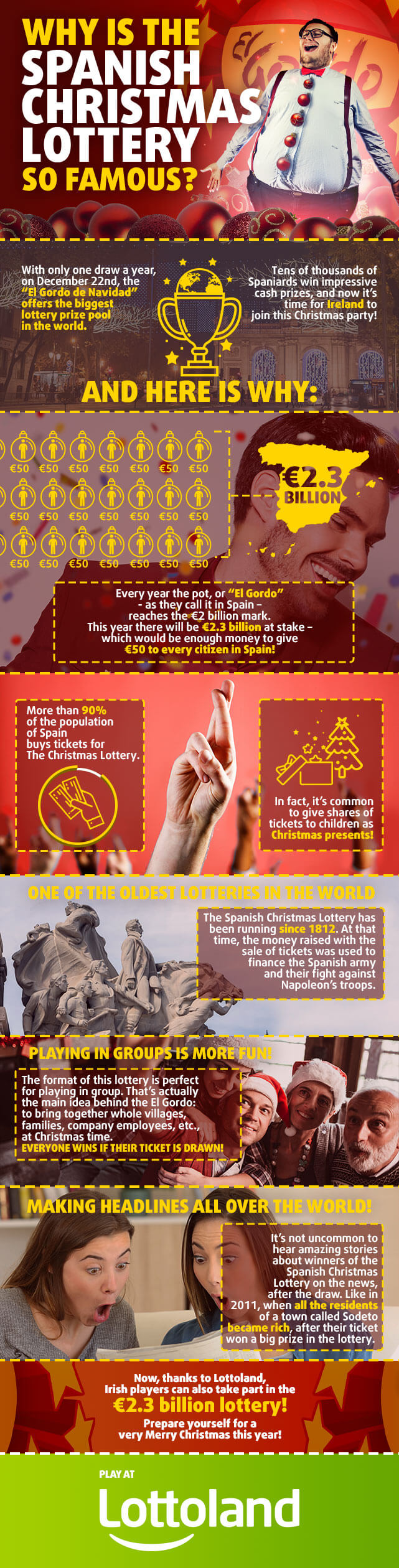 Infographic about the Spanish Christmas Lottery at Lottoland