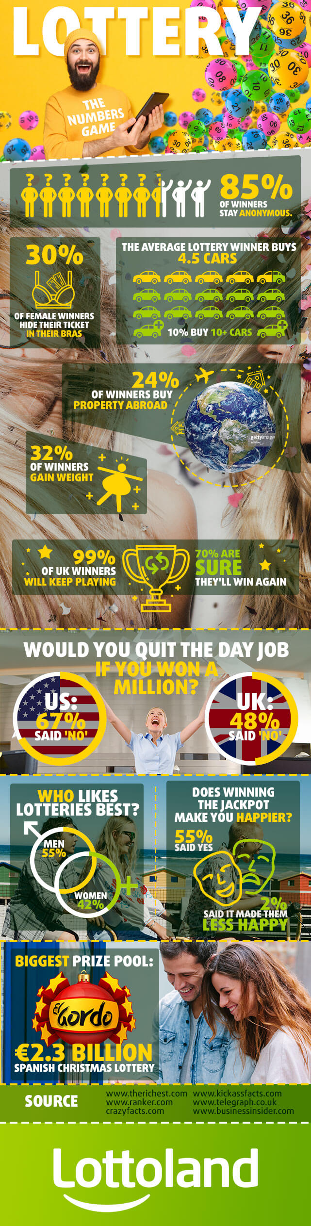 40 Fascinating Lottery Facts & Figures